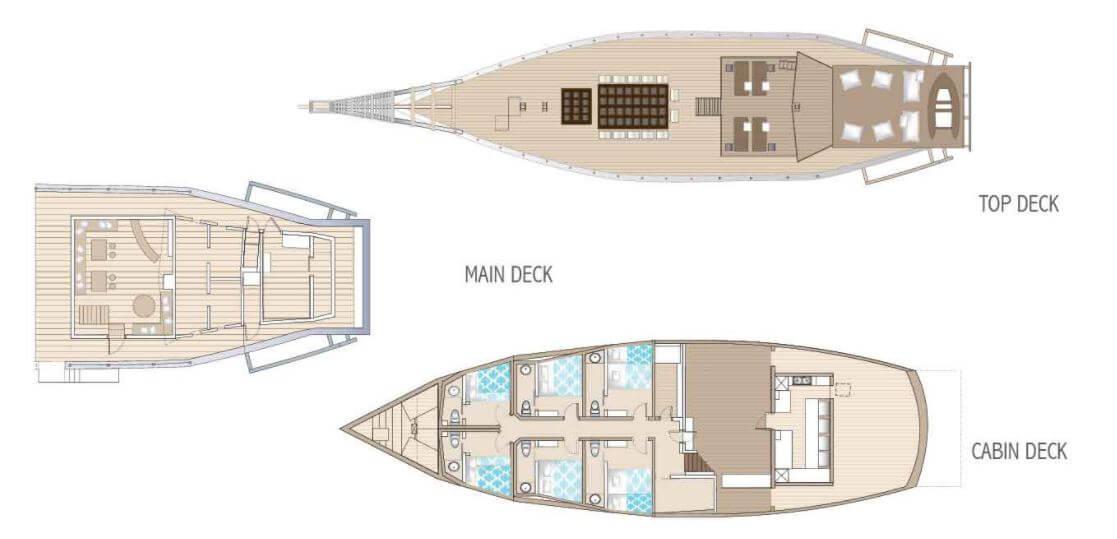 Die Katharina ist ein indonesischer Schoner, der 1995 auf Kalimantan in einer Werft der Bugis nach traditioneller Bauweise entstand.